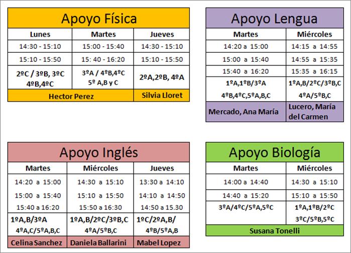 Física - Lengua - Inglés - Biología